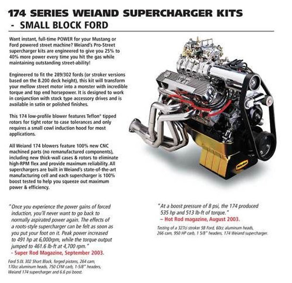 650hp Ford Windsor Engine 363ci V8 Lo Blow Superch