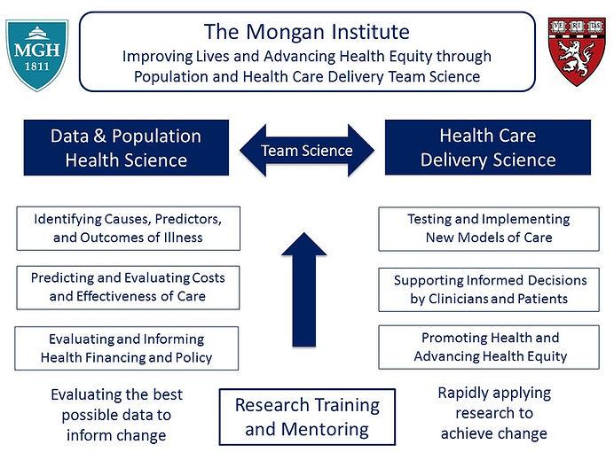 Mongan Institute Summary SlideF_formatte