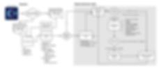 COVID App Flow Diagram.png
