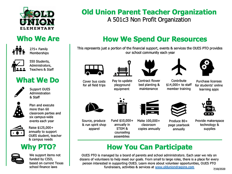 OUES PTO INFO GRAPHIC 7-10-20.png