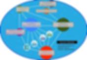 VLC_Serviços_integrados_2020.jpg
