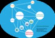 VLC_Serviços_integrados_2019.png