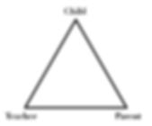 Suzuki Triangle Parent