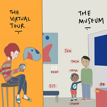 A person visiting is visiting a museum virtually through their laptop; a person and a kid are viting a real museum surrounded by objects