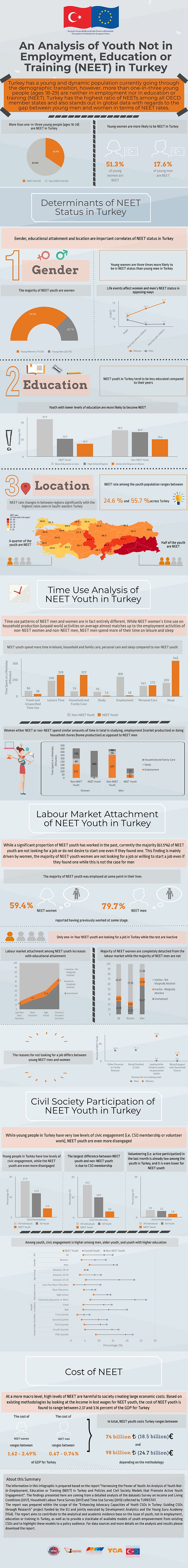 NEET Infographic 30102020.png