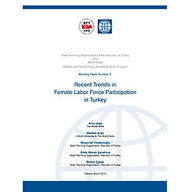Recent Trends in Female labour Force Par