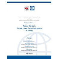 Recent Trends in Female labour Force Par