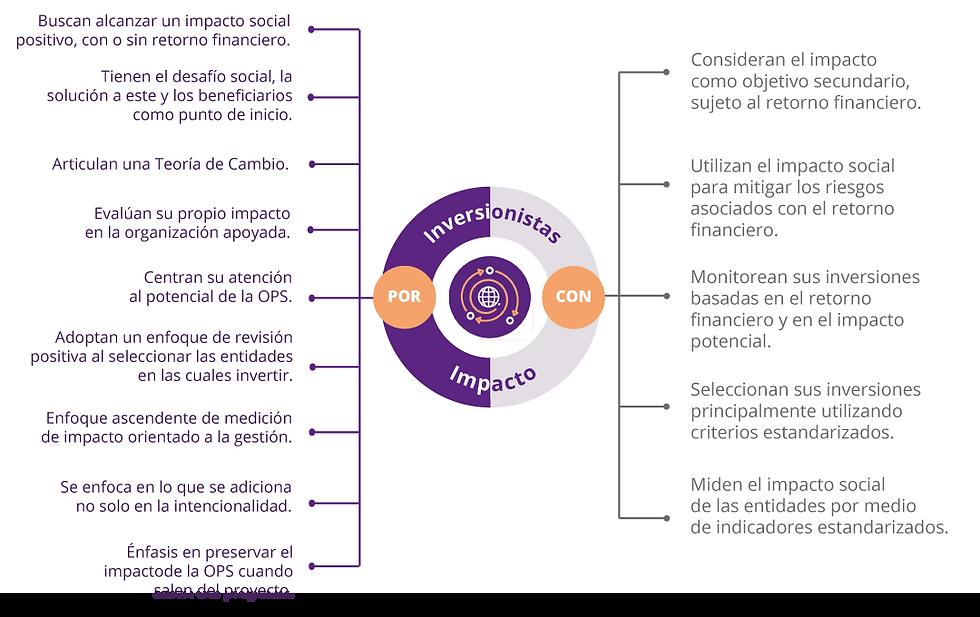 INFOGRAFÍA-INVERSIONISTAS.png