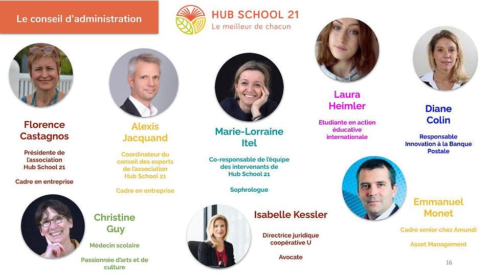 2._Présentation-Hub-School_sept_2020-w