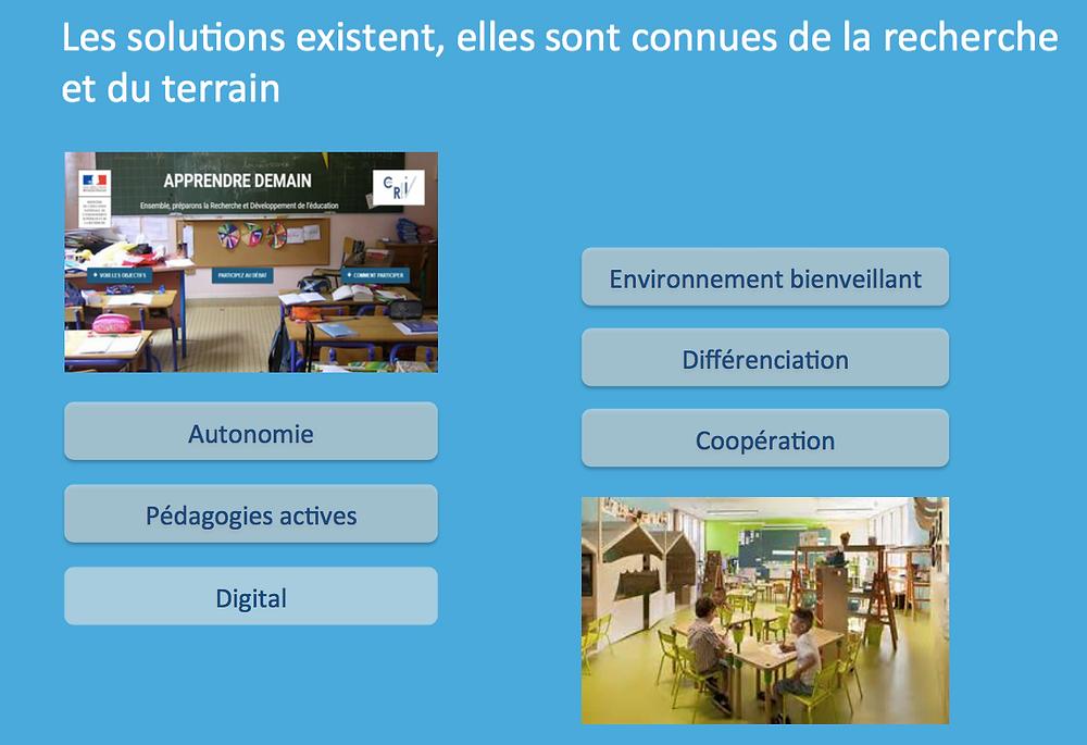 Nous mettons en oeuvre à Hub School 21 les solutions permettant de favoriser la réussite et le bien-être de chacun