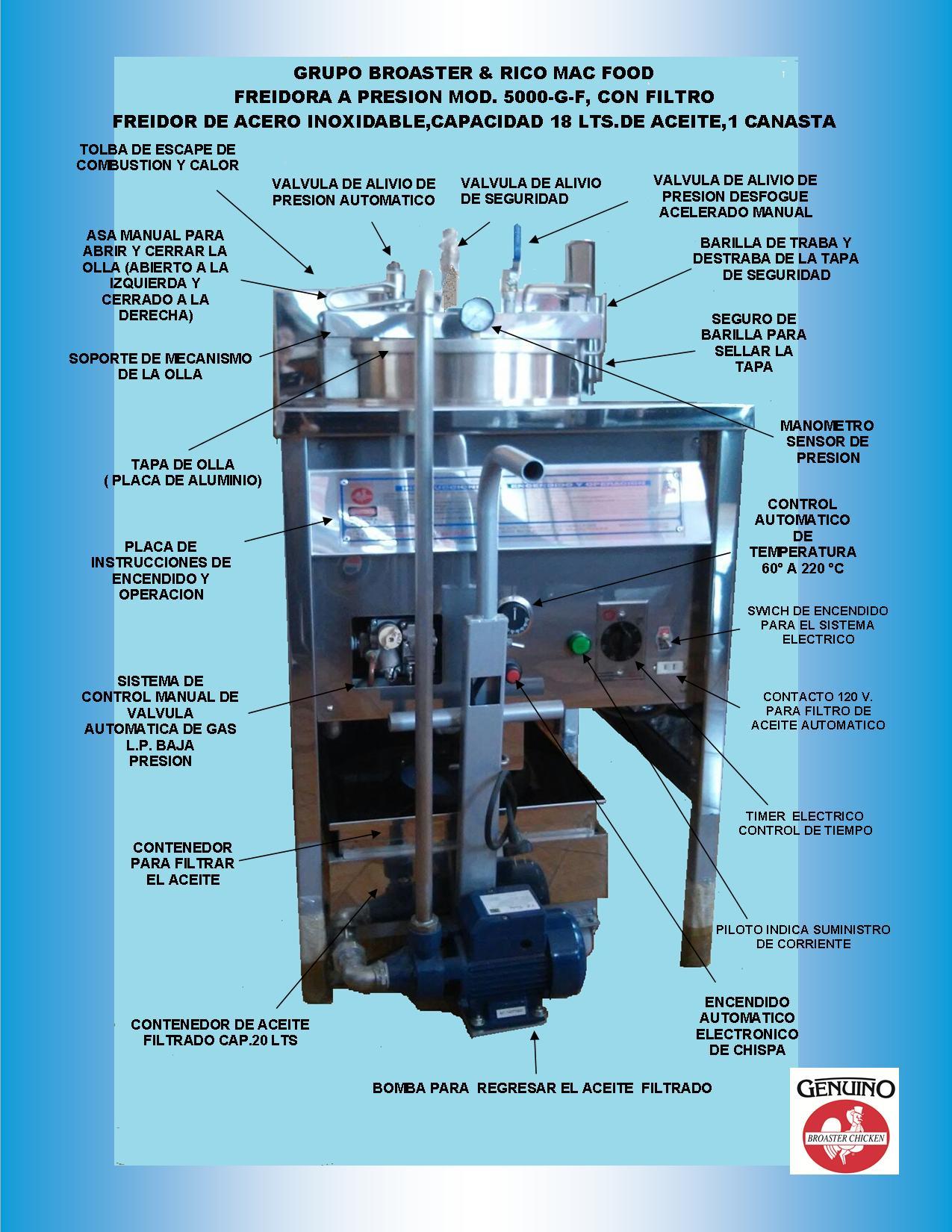 Freidor a presión Mod. 5000-G-F