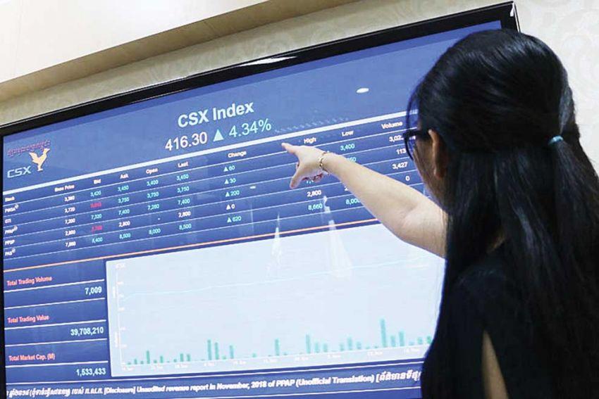 CSX : 534,3 millions de dollars de capitalisation boursière