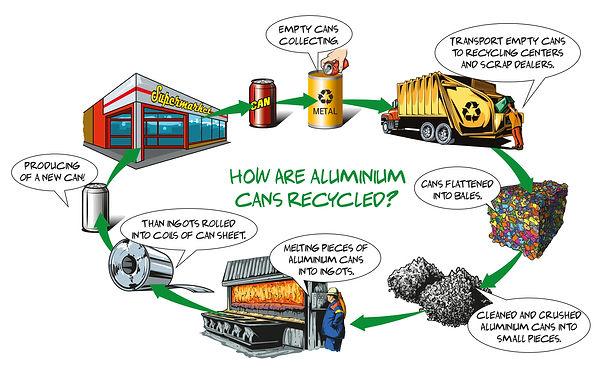 alum can recy.jpg