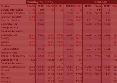 Transit Scheduling red.PNG