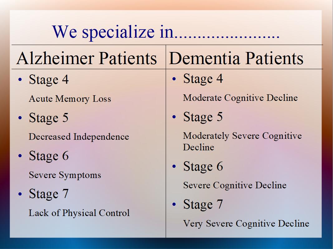 Alzheimer Dementia IMG