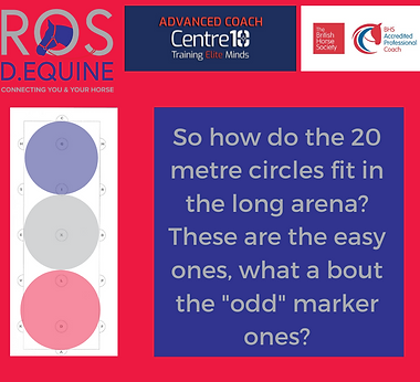 So how do the 20 metre circles fit in th