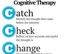 Healing truth: Cognitive (Christian) behavioral therapy (CCBT) brings healing