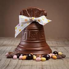Tradition et symbolique du chocolat associé au Fêtes de Pâques
