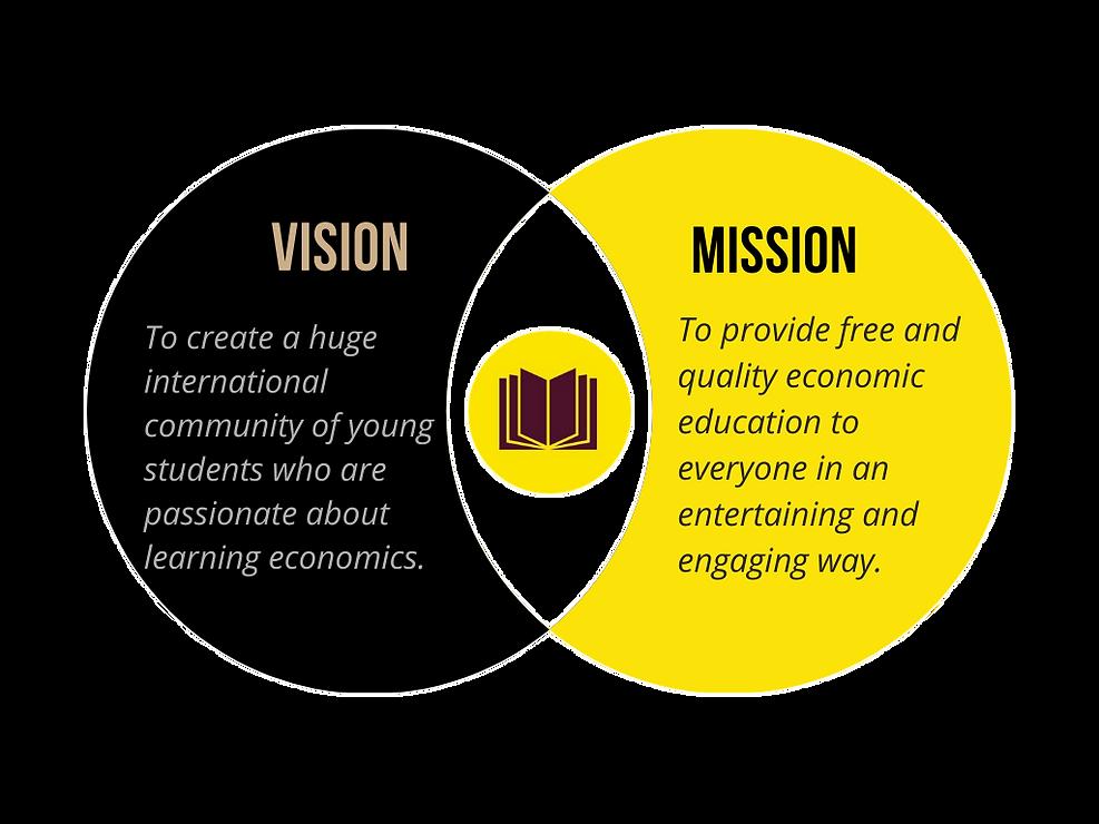 Marrón Negro Visión Misión Diagrama de V