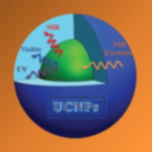 Upconversion Nanoparticles