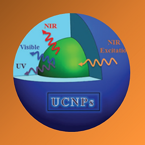 Upconversion Nanoparticles