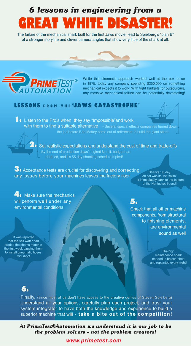 SharkInfoGraphic.9.4.19-01.png