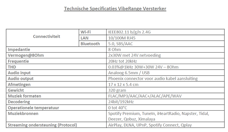 2020-11-14 13_56_37-Technische Specifica