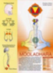 MooladharaChakraChartjpeg-103Kb.jpg