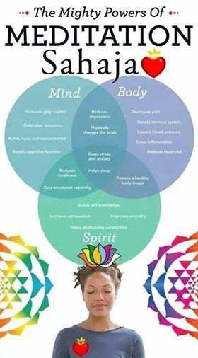"""The Mighty Power of Meditation """"Sahaja Yoga"""""""
