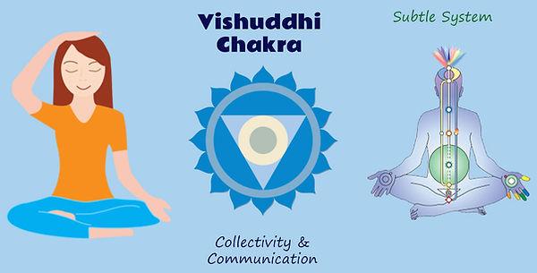 vishuddhi-sahaja-yoga (1).jpg