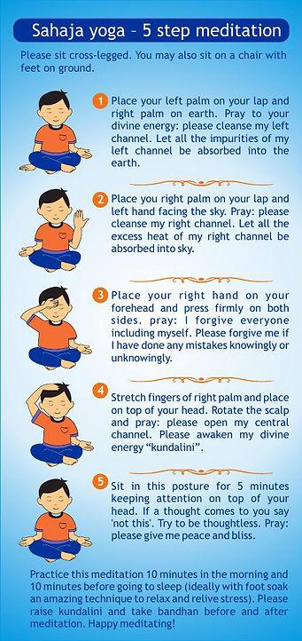 SahajaYoga_5 Step Meditation.jpg