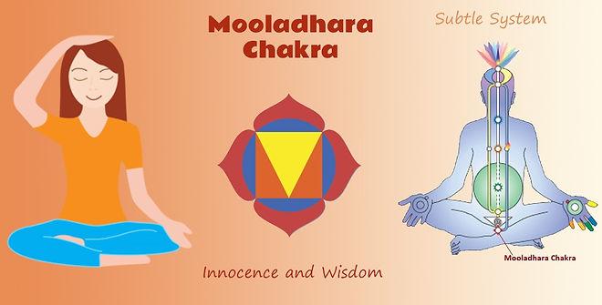 mooladhara-sahaja-yoga - Copy.jpg