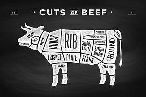 Beef Cuts JPEG.jpg