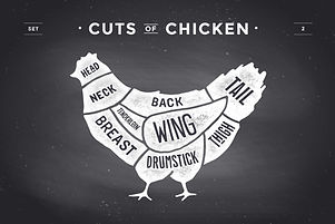 Chicken Cuts JPEG.jpg