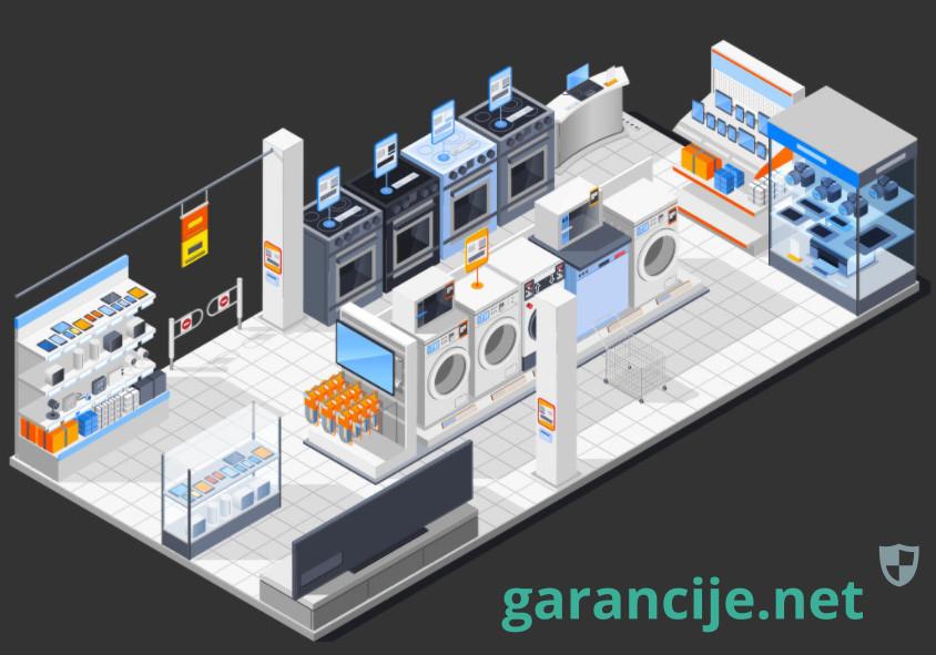 garancije aplikacija