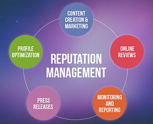 Reputation-Management-Services1.jpg