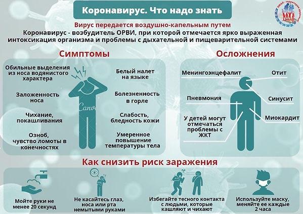koronavirus_chtonadoznat-.jpg