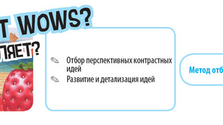 Шаг 3. Что цепляет? Доработай, оцени и выбери