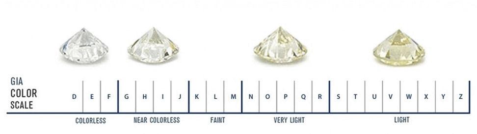 diamond-color-scale.jpg