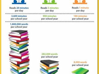 Establishing Good Reading Habits