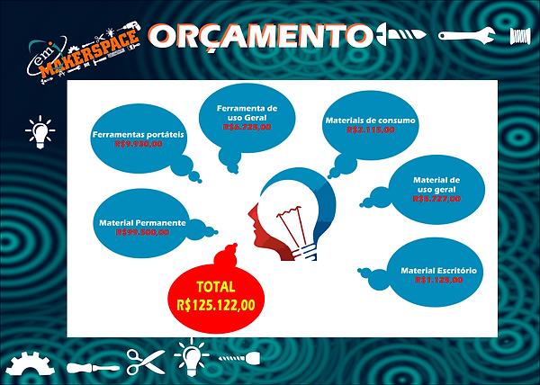 _Projeto_CemiMakespace_orçamento.png