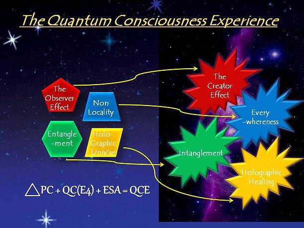 Quantum-Consciousness 2.JPG