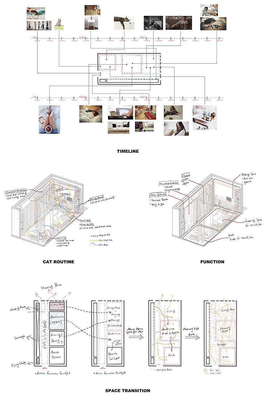 26-hana-house_YPYC-ARCHITECTS.jpg
