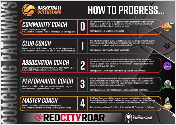 Coaching Pathways Clubs.png