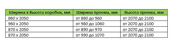 Таблица входной.png