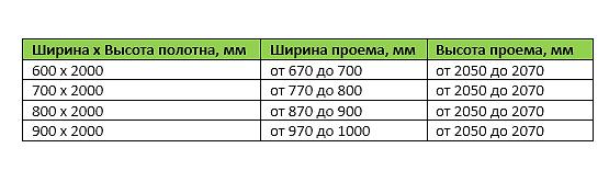 Таблица межки.png