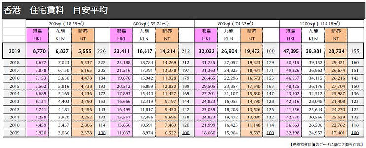 hk_rent2019.JPG