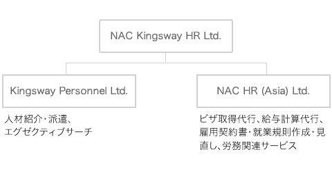organizationmap.jpg