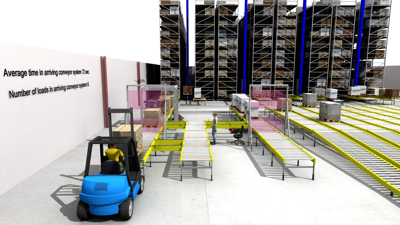 Sim Logistics - 3D Warehouse
