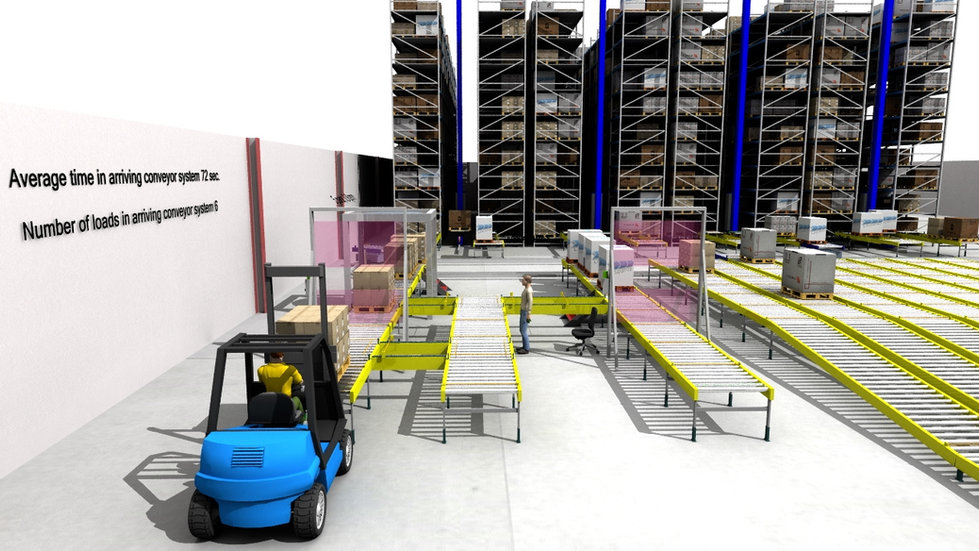 Logistics consultant - Sim Logistics - Visualization, animation and simuation of conveyor systems and ASRS.